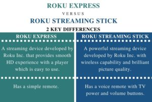 Difference-Between-Roku-Express-and-Roku-Streaming-Stick-Comparison-Summary